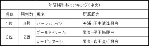 2018勝利数ランキング.jpg