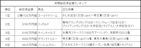2018総収得金額ランキング.jpg